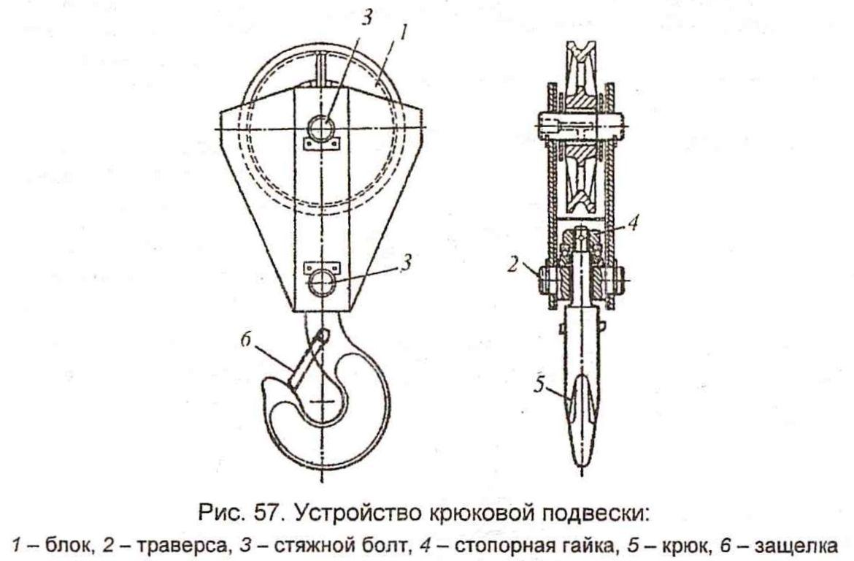 Крюковая подвеска на кран схема